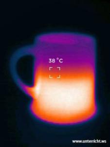 Wie viel Kaffee ist in der Tasse