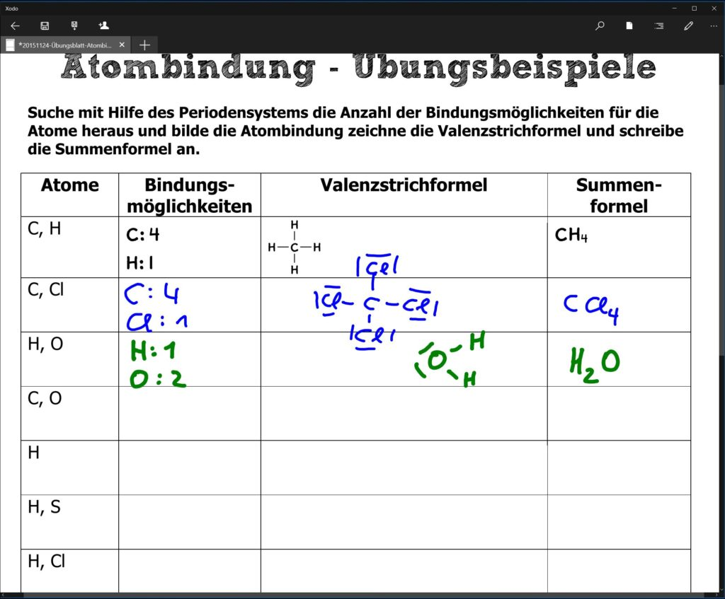 Berühmt Periodensystem Trends Arbeitsblatt Fotos - Super Lehrer ...