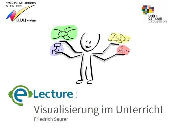 Visualisierung im Unterricht